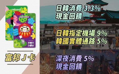 【高額回饋】富邦 J 卡串流影音 9%、日韓網購 5%,深夜超商回饋 5% 信用卡 現金回饋