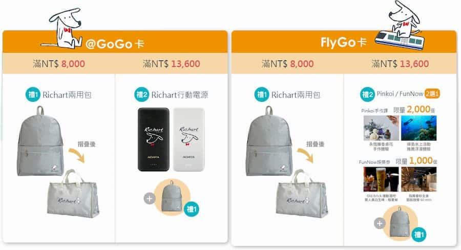 GoGo 卡消費滿額贈 Richart 兩用包或 Richart 行動電源