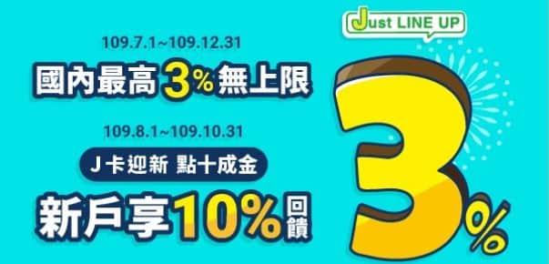 富邦 J 卡新戶享一般消費額外 10% 回饋