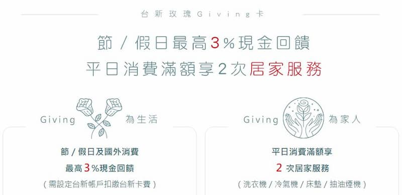台新玫瑰 Giving 卡享國內節假日與國外消費 3%,消費滿額居家清潔服務