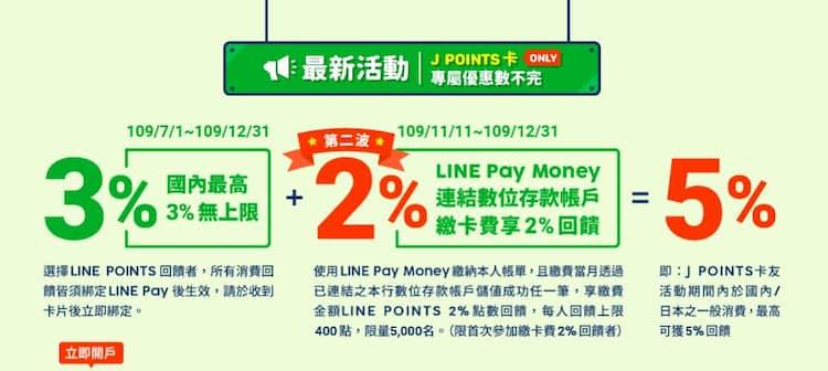 LINE Pay Money 連結數位帳戶儲值任一筆,再繳富邦信用卡費享 2% 回饋