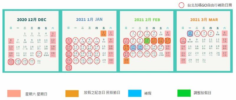 台北加碼 Go 支援使用日期