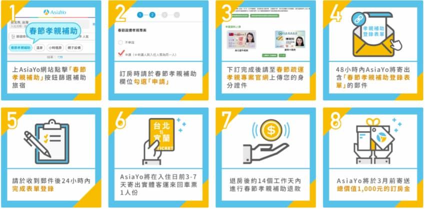 AsiaYo 平台購買春節孝親旅遊補助,享總價值額外 NT$1,000 訂房金