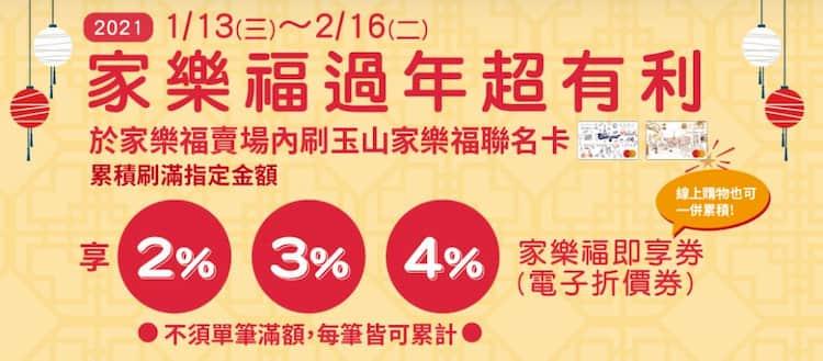 使用家樂福聯名卡於指定期間累積消費滿額,享 2~4% 電子即享券回饋