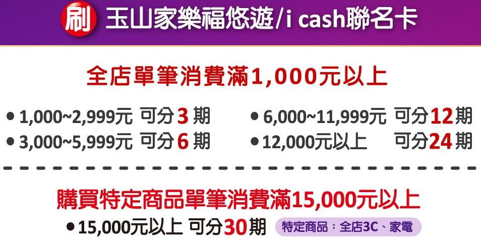 家樂福聯名卡單筆消費滿額,最高享 24 期分期 0 利率,指定商品最高 30 期