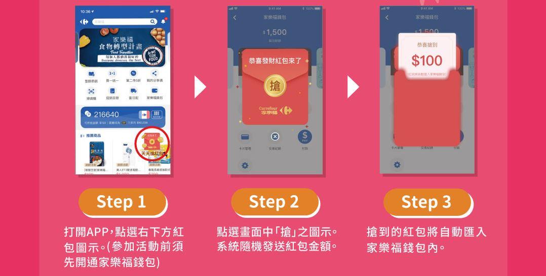 家樂福 app 開通家樂福錢包功能後,可參加紅包抽獎活動