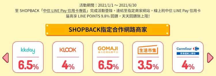 Shopback 於中信 LINE Pay 專區登錄後,透過指定連結消費享指定品牌高回饋