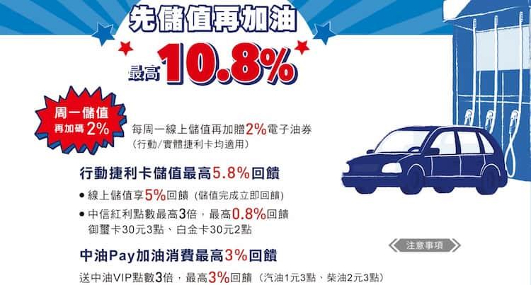中油 Pay 搭配行動捷利卡先儲值後消費享最高 10.8% 回饋