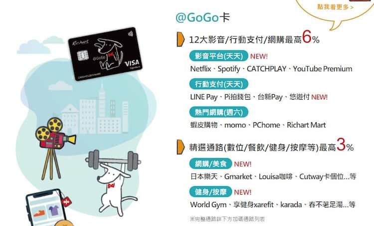 GoGo 卡指定通路享 3~6% 現金回饋