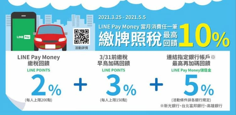 LINE Pay Money 繳牌照稅,享最高早鳥 10%、非早鳥 7% 回饋