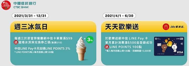 中信卡消費滿額享蛋捲冰淇淋、LINE Pay 卡歡樂送消費滿額最高贈 20%