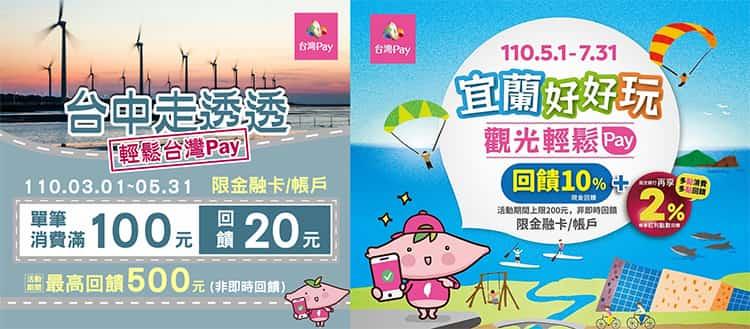 台灣 Pay 提供指定縣市通路消費回饋,最高單筆滿額享 20% 回饋