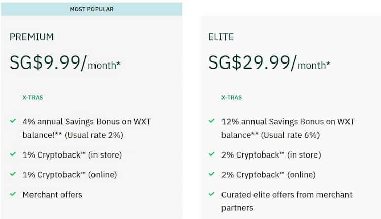 WireX Premium 和 Elite 等級的回饋與年利率優惠