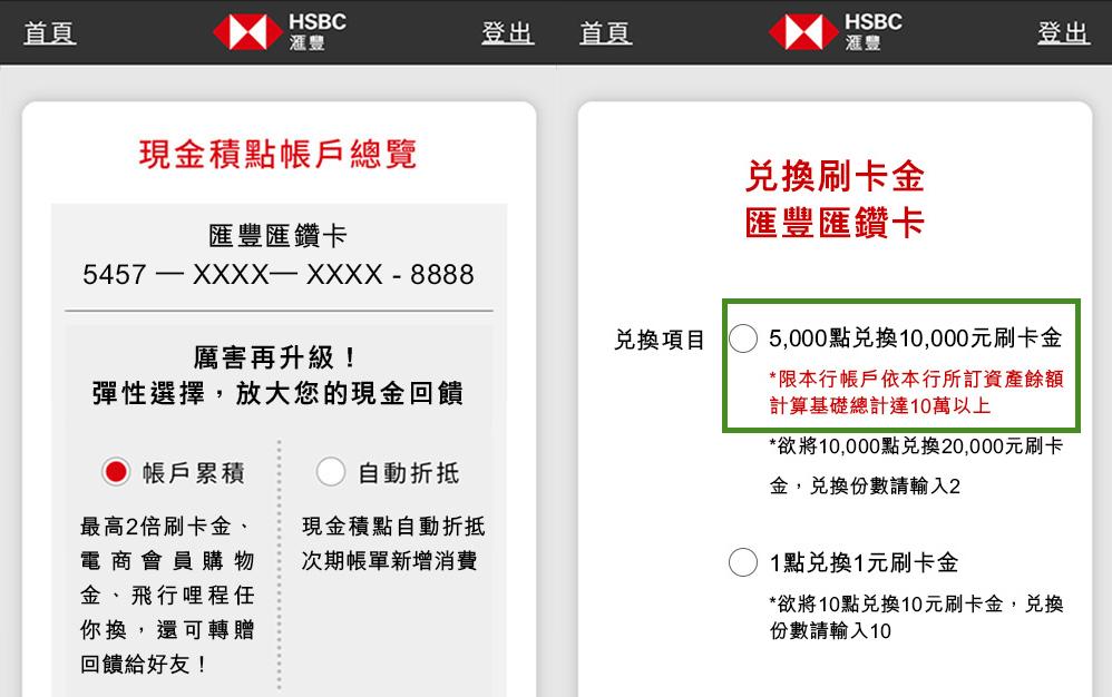 滙豐匯鑽卡滿足指定條件,就享 5,000 點兌換 NT$10,000 刷卡金,最高 6% 回饋
