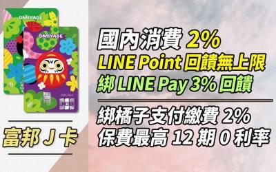【富邦J卡】2021消費/繳費2%、LINE Pay 3%/通路10%/保費12期0利率|信用卡 現金回饋