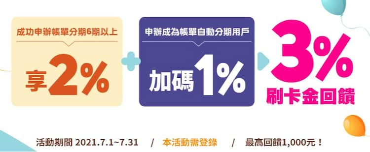 樂天信用卡申請帳單分期 6 期以上,登錄後最高 3% 刷卡金回饋
