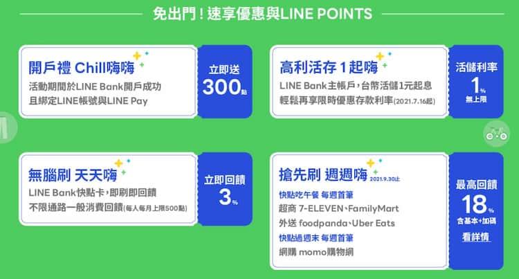 LINE Bank 享活存1%、每月免費跨行轉帳、金融卡高回饋等多種優惠
