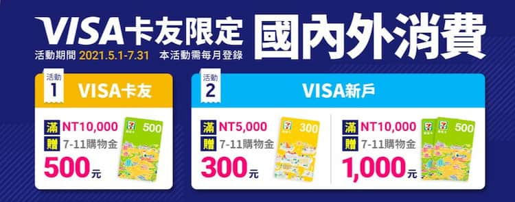 VISA 卡國內外消費,每月登錄後滿額最高贈 7-ELEVEN NT$1,000 購物金