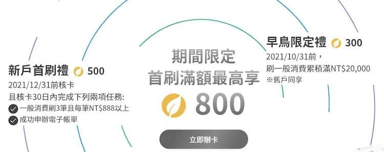 國泰世華新戶申請 CUBE 卡,消費滿額最高享 800 點小樹點回饋
