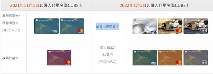 國泰世華部分信用卡將於 2021 年底前被併入 CUBE 卡權益之中