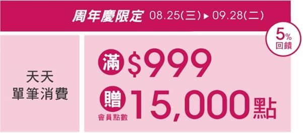 POYA 周年慶,於門市單筆消費滿 NT$999 享最高 5% 回饋