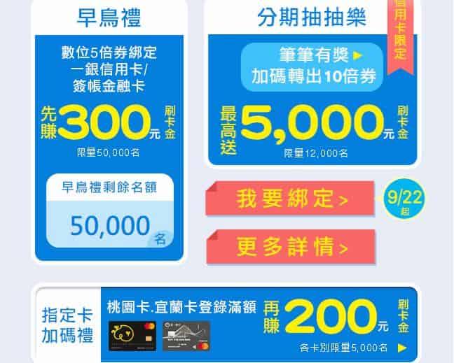 一銀指定信用卡綁定五倍券,累積消費滿額最高 NT$500 刷卡金回饋