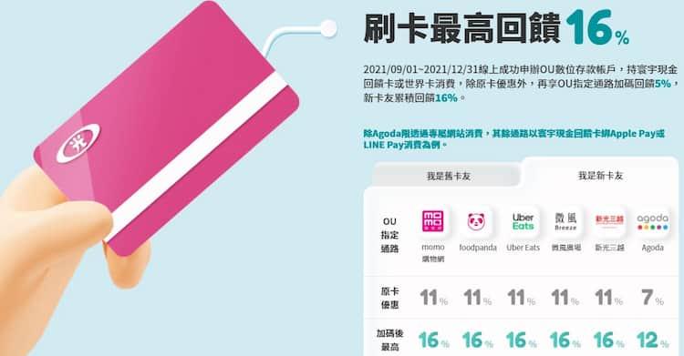 線上成功申辦 OU 數位帳戶,新光寰宇現金卡刷指定通路最高 16% 回饋