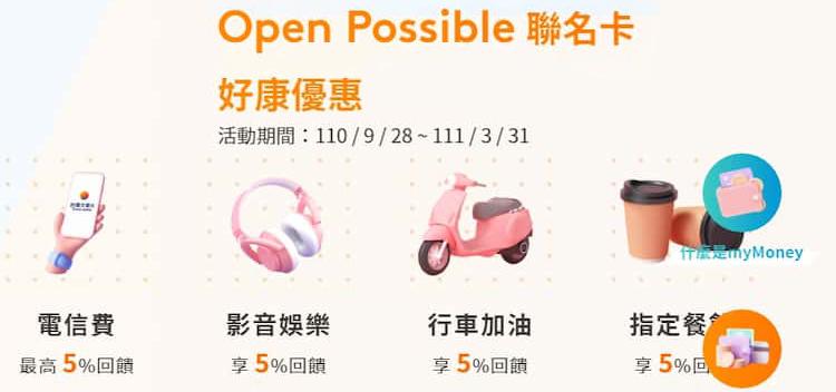 富邦台灣大聯名卡享電信費、影音娛樂、行車加油最高 5% 回饋