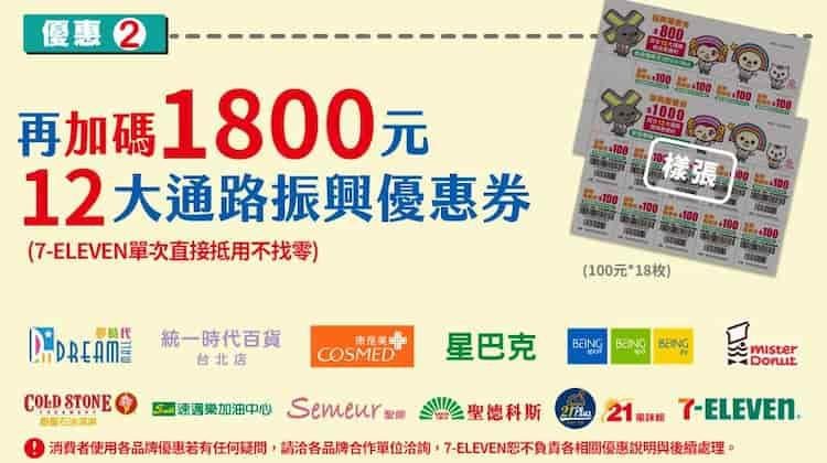 若用紙本券購買 NT$5,000 隨取卡,則加碼贈 12 大品牌 NT$100 折價券 18 張
