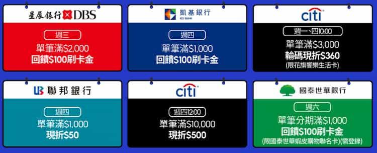 蝦皮指定星期刷指定銀行信用卡,單筆滿額最高享 10% 回饋