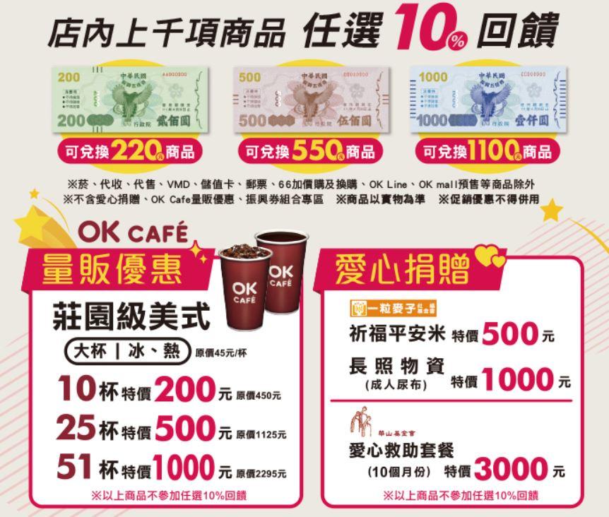 OK 超商使用紙本五倍券享面額額外 10% 價值優惠、再享大美式量販優惠