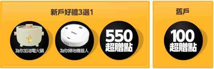 Yahoo 聯名卡新戶享最高 550 超贈點回饋,辦再享現折 NT$100 優惠