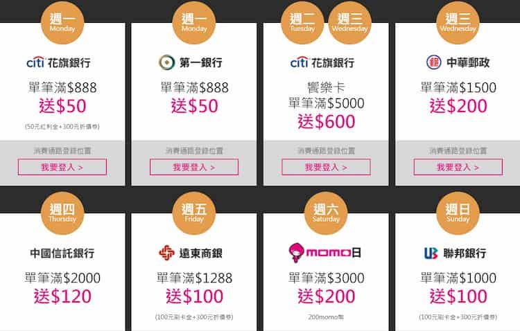 momo 每週指定星期刷指定銀行信用卡,享額外回饋